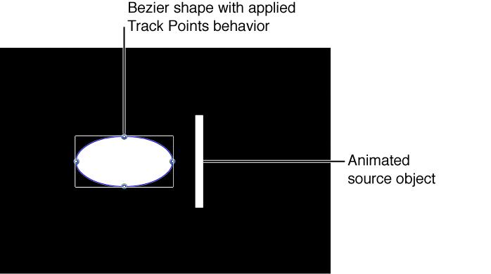 """Canvas mit einem Quellenobjekt, einer Bezier-Form mit dem Verhalten """"Spurpunkte"""" und der Schwebepalette mit dem zugewiesenen Quellenobjekt."""