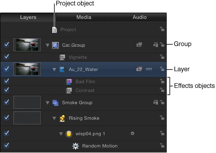 """Informationsfenster """"Projekt"""" mit der Liste """"Ebenen"""" mit dem Objekt """"Projekt"""", Gruppen, Ebenen und Effektobjekten."""