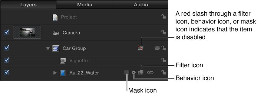 """Liste """"Ebenen"""" mit den Symbolen für Masken, Verhalten und Filter."""