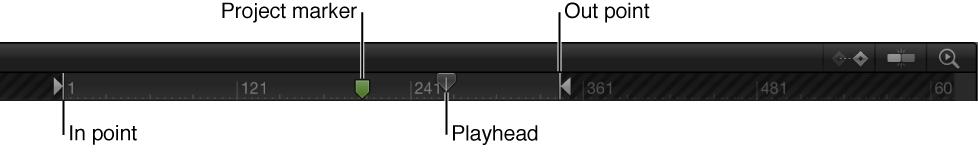 Lineal, In- und Out-Punkte, Projekt-Marker und Abspielposition in der Timeline.