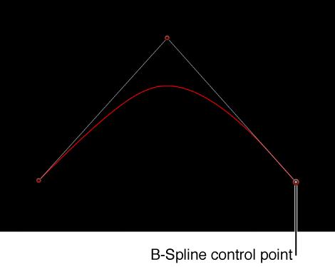 Canvas mit einem B-Spline-Steuerpunkt.