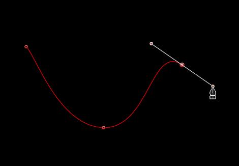 Canvas mit einem zur Kurve gezogenen Bezier-Punkt.