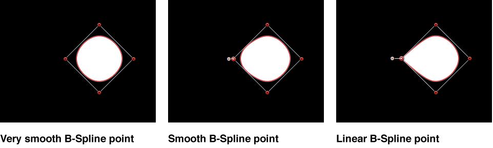 """Canvas mit B-Spline-Steuerpunkten, für die """"Sehr gleichmäßig"""", """"Gleichmäßig"""" und """"Linear"""" eingestellt ist."""