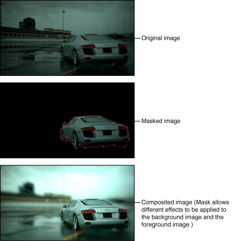 Canvas mit einem Auto vor der Maskierung und mit einer um das Auto gezeichneten Maske sowie dem endgültigen Rotoscoping-Effekt (auf den Hintergrund wurde ein Weichzeichnungsfilter angewendet, nicht jedoch auf das Auto).