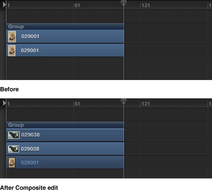Timeline mit einem Objekt und einem als Composite in eine Gruppe eingefügten Objekt.