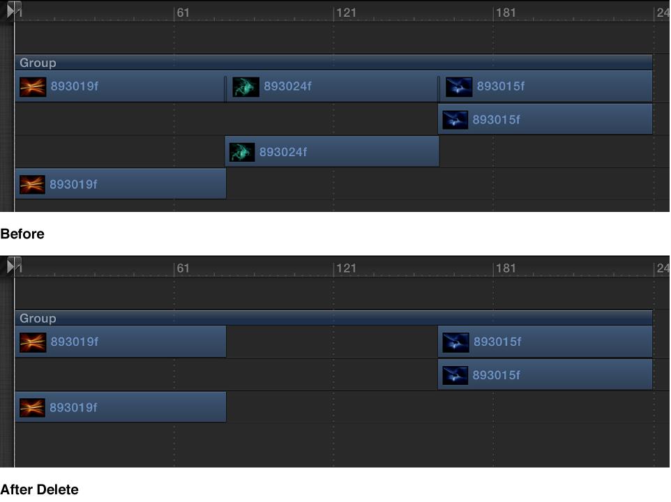 Timeline mit drei Objekten, wobei dann ein Objekt gelöscht wird.
