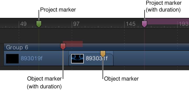 Timeline mit Objekt-Markern und Projekt-Markern.