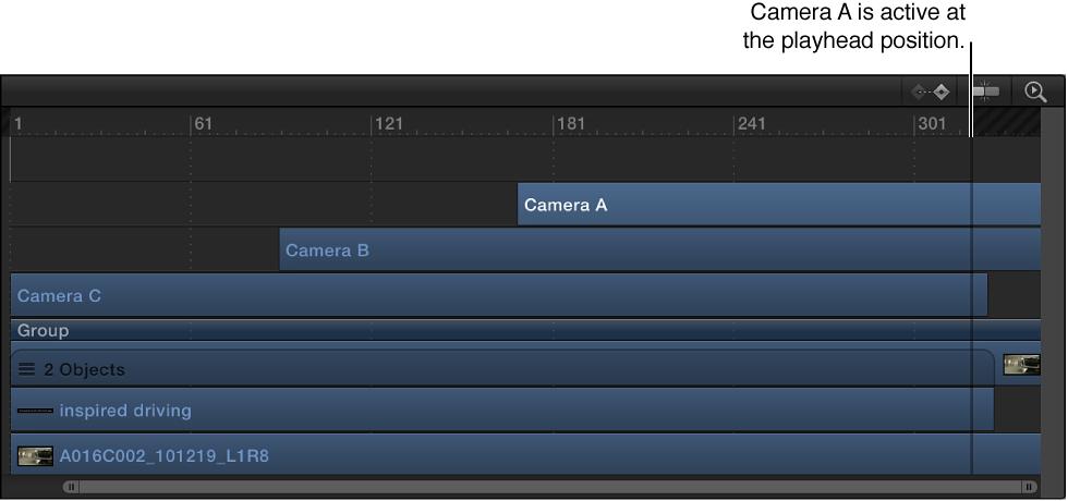 Timeline mit drei sich überlappenden Kameras in unterschiedlichen Spuren.