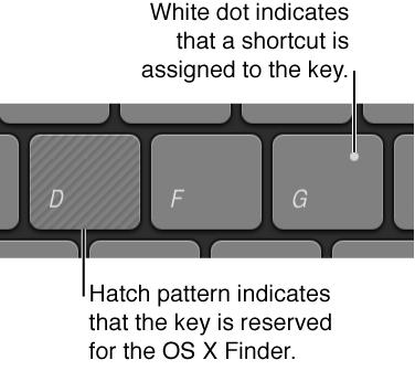 Befehl-Editor mit den Tasten und den ihnen zugewiesenen Kurzbefehlen, den für Systembefehle reservierten Tasten und nicht zugewiesenen Tasten.