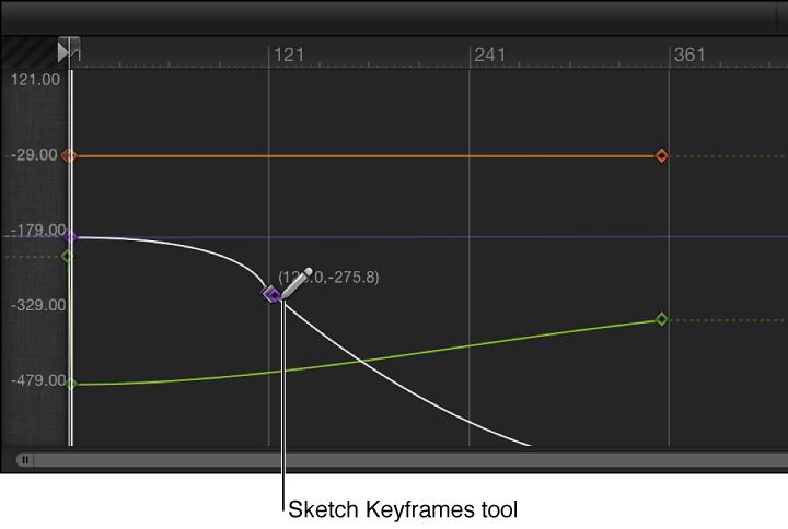 Keyframe-Editor, wenn eine Kurve gezeichnet wird.