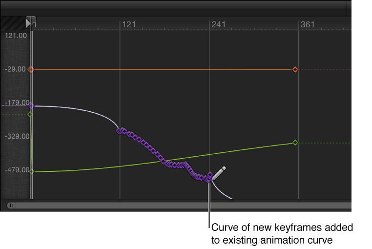 Keyframe-Editor mit einer Kurve, die gerade gezeichnet wird.