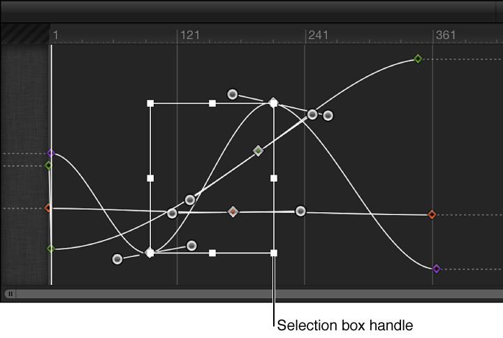Keyframe-Editor mit einem Auswahlrahmen.