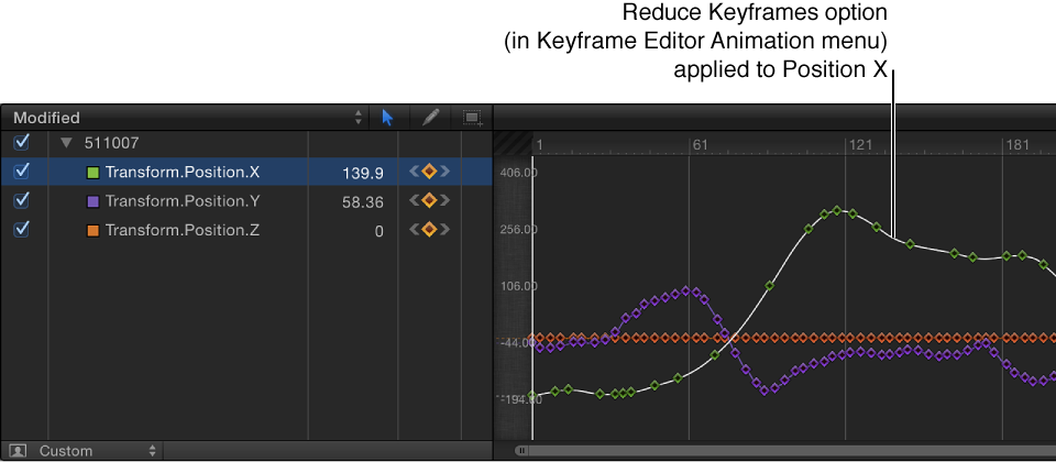 Keyframe-Editor mit dem Parameter mit reduzierten Keyframes.