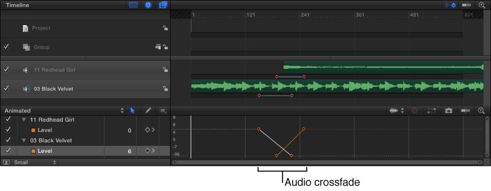 Beispiel für im Keyframe-Editor angezeigte Audioüberblendung