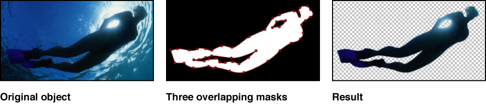 Canvas showing three overlapping masks