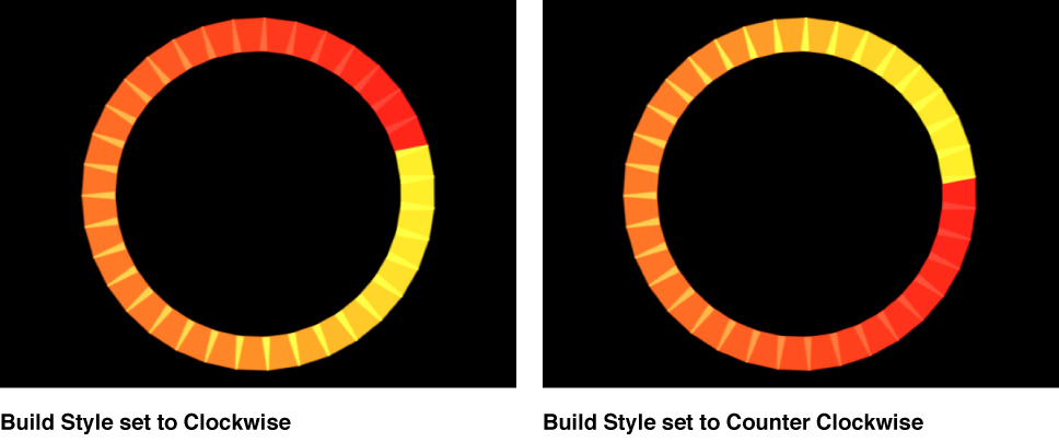 Canvas comparing Clockwise and Counter Clockwise Build Style options