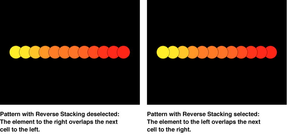 Canvas comparing replicators with Reverse Stacking disabled and enabled