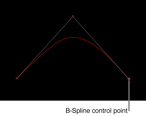 Canvas showing B-Spline control point