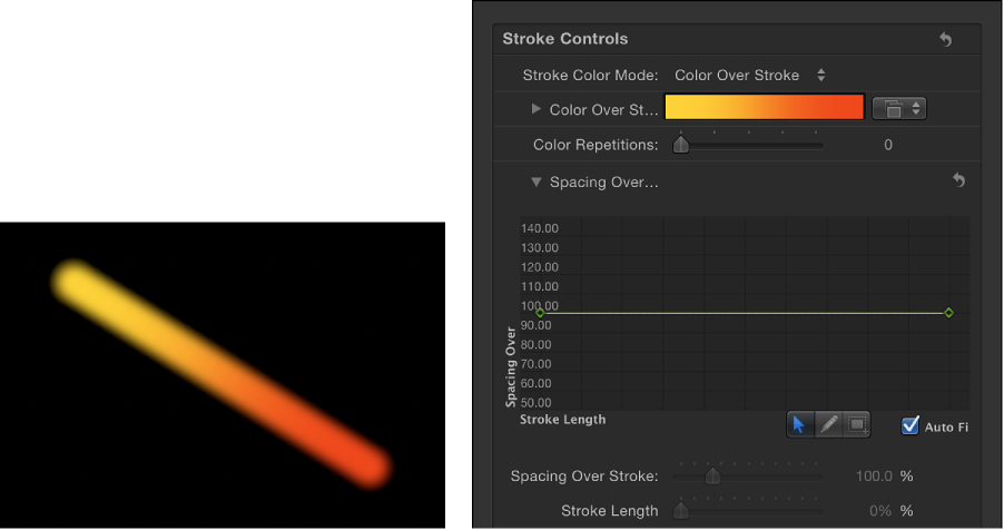 Canvas and Stroke pane showing Spacing Over Stroke mini-curve editor displaying continuous 100% value