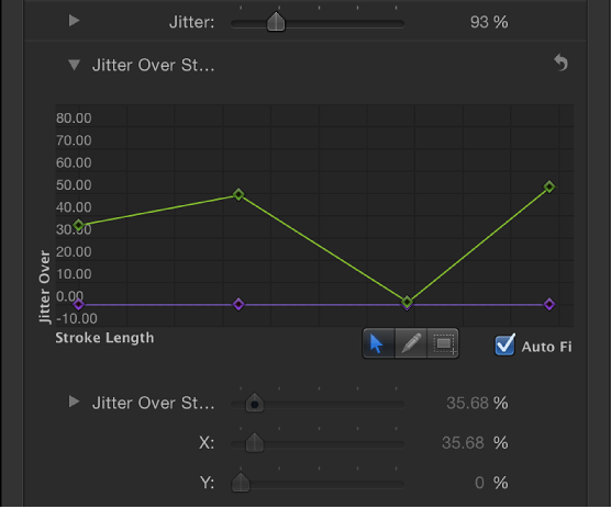 Stroke pane showing Jitter Over Stroke mini-curve editor, where a green line represents stroke length