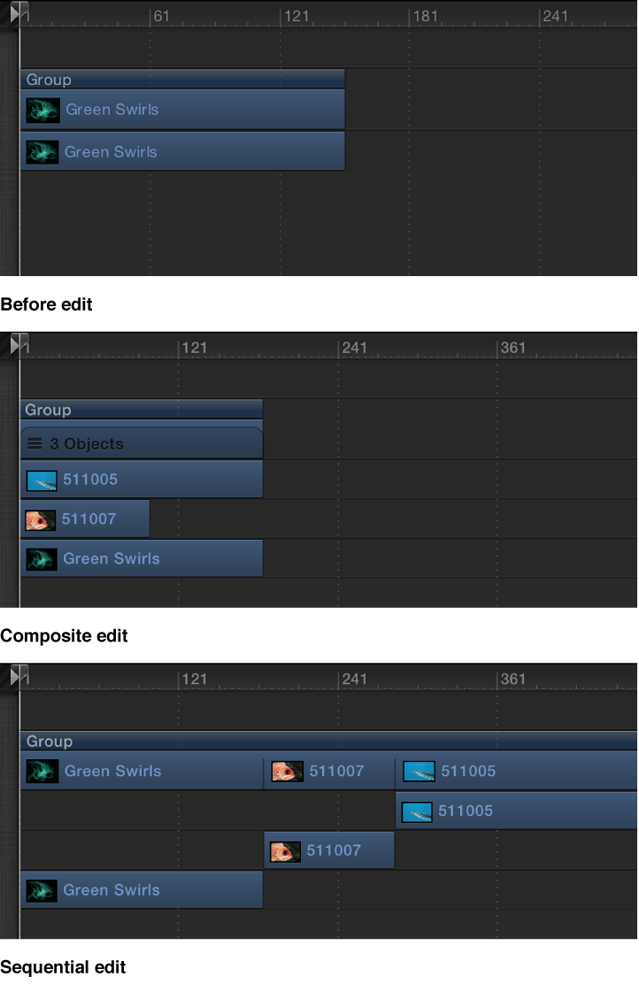 Timeline showing original clip in Timeline, clips added to a sequence as a composite, and sequentially