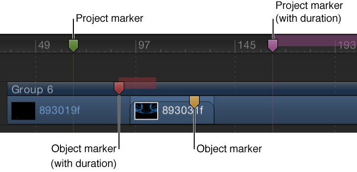 Timeline showing object markers and project markers