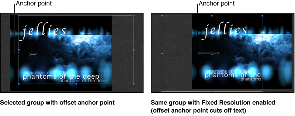 Canvas showing how the Fixed Resolution setting affects a group with an offset anchor point