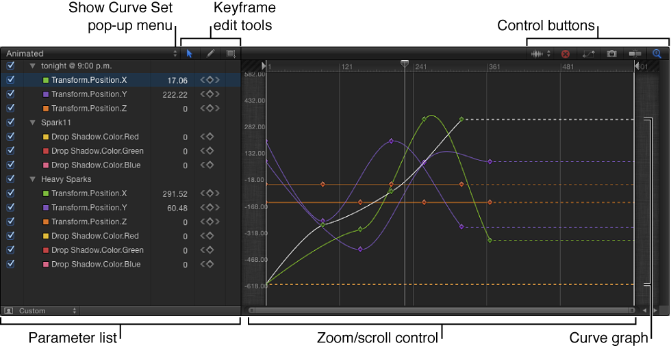 Keyframe Editor Showing Its Different Parts Including The Show Curve Set Pop Up Menu