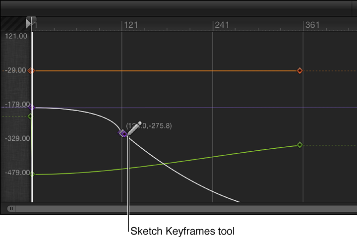 Keyframe Editor showing a curve about to be sketched