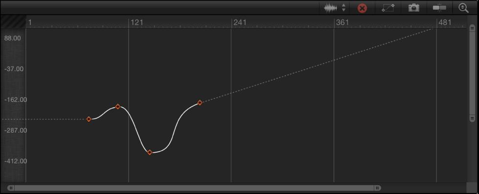 Example of Linear keyframe extrapolation