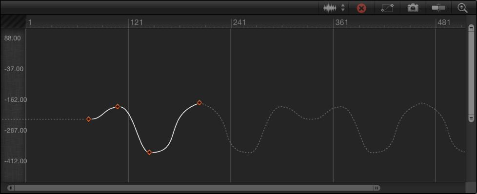 Example of Ping Pong keyframe extrapolation