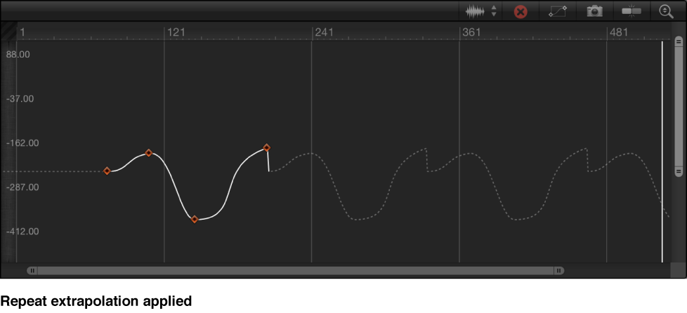 Keyframe Editor showing extrapolated path