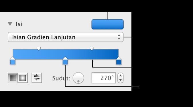 Kawalan untuk mengisikan objek dengan warna