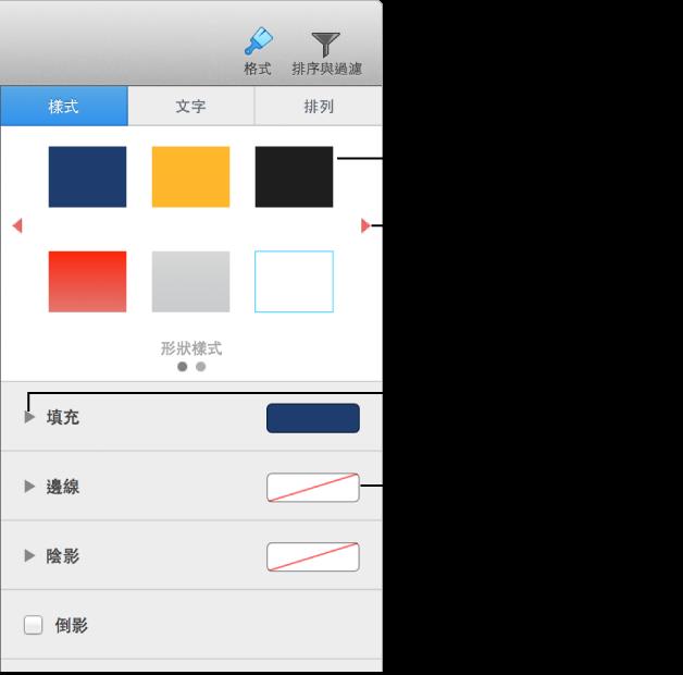「格式」檢閱器的「樣式」面板,顯示預先設計好的物件和修改物件的控制項目。