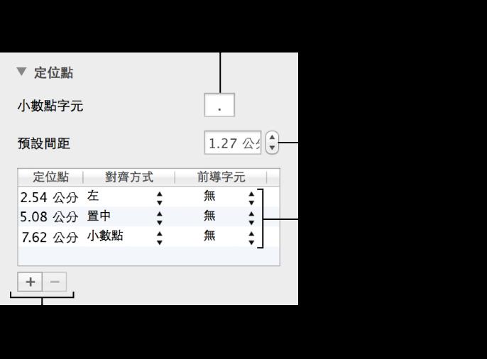 用來設定定位點的控制項目