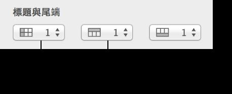 標題欄、標題列和尾端的三個彈出式選單