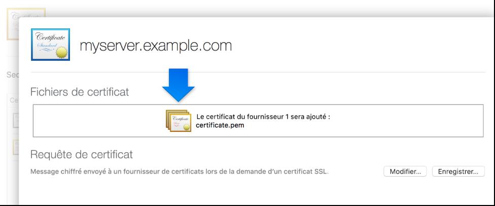 Certificat appliqué