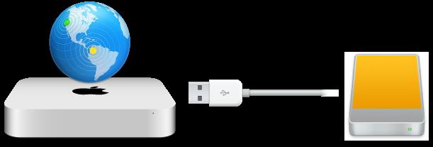 Un'illustrazione di un disco USB collegato a un server