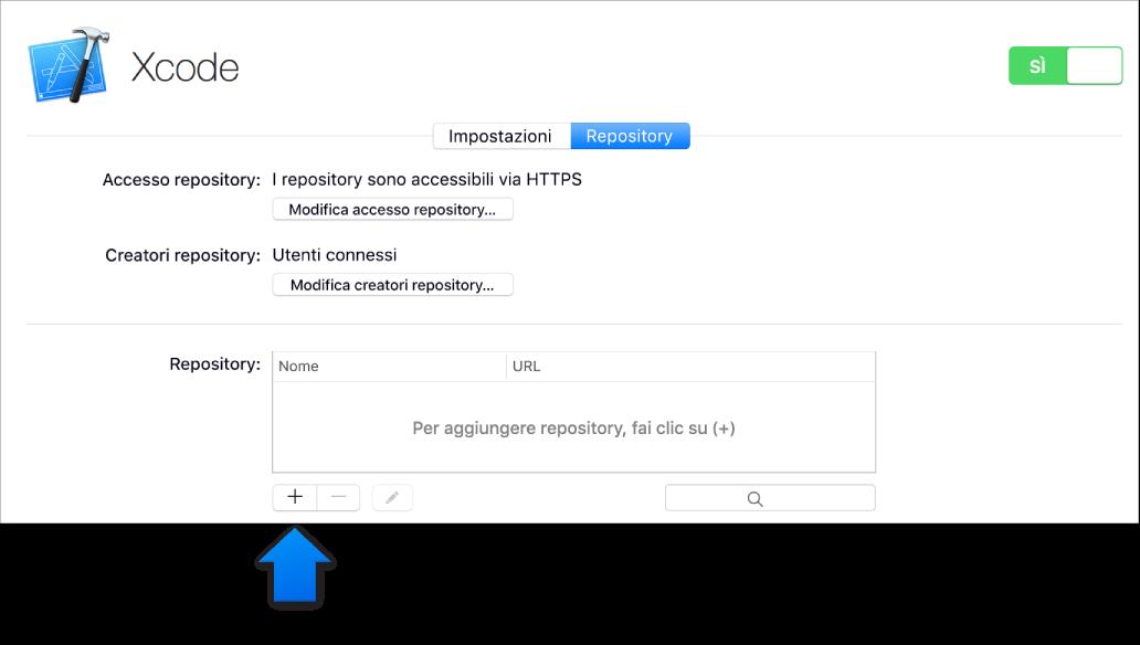 La freccia indica i repository aggiunti.