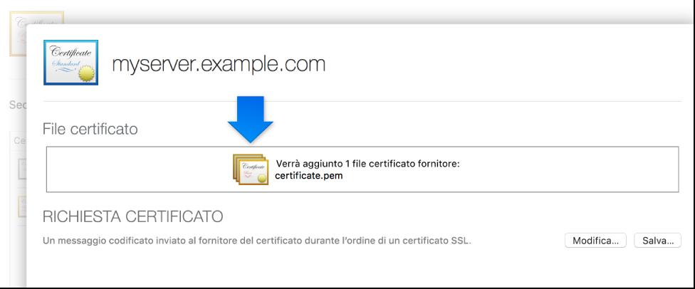 Certificato applicato