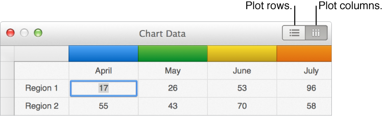 Chart data editor with Plot buttons for plotting rows and columns.