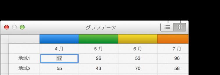 「グラフ・データ・エディタ」。行と列をプロットするプロットボタンが表示されている状態。