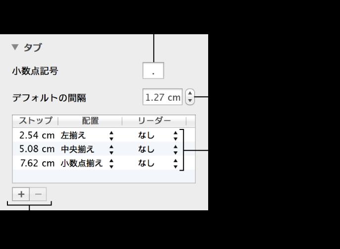 タブストップを設定するためのコントロール