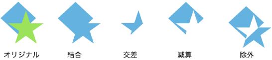図形の結合の例
