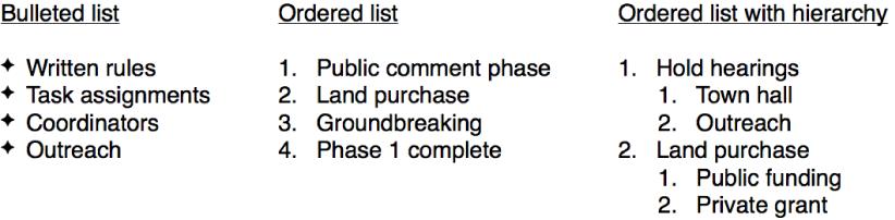 项目符号列表、有序列表和层次有序列表的示例。