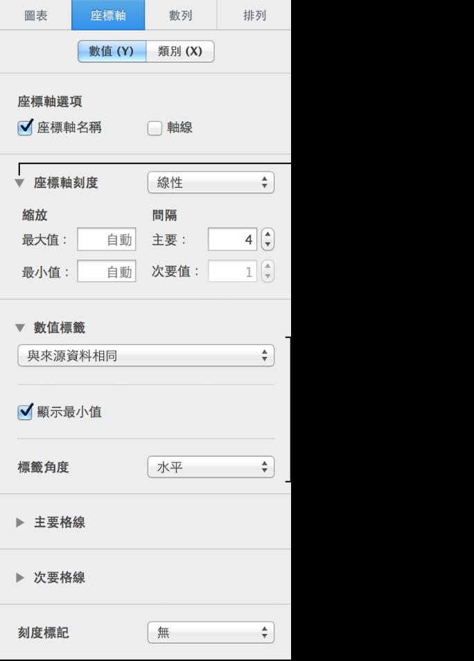格式化圖表座標軸標記的控制項目