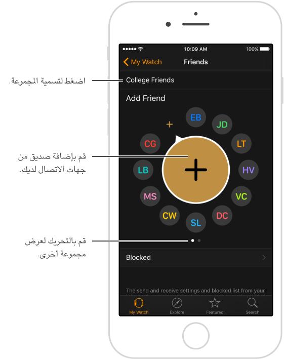 شاشة الأصدقاء على تطبيق Apple Watch، حيث ترى الأصدقاء متراصين في شاشة تعدد المهام وحيث يمكنك الضغط على إضافة صديق لإضافة واحد جديد.