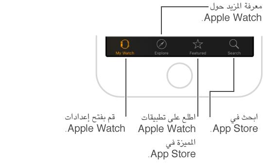 أسفل شاشة تطبيق Apple Watch على الـ iPhone، تعرض ثلاث علامات تبويب: على اليسار علامة تبويب My Watch حيث توجد إعدادات Apple Watch، في المنتصف علامة تبويب تسمح لك بتصفح ملفات فيديو Apple Watch، وعلى اليمين علامة تبويب تأخذك إلى App Store، حيث يمكنك تنزيل التطبيقات لـ Apple Watch.