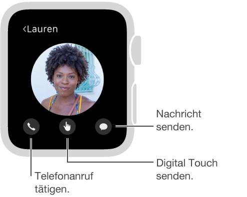 """Die Tasten """"Telefon"""", """"Digital Touch"""" und """"Nachricht"""" befinden sich unter dem Bild Ihres Freundes unten auf dem Bildschirm"""