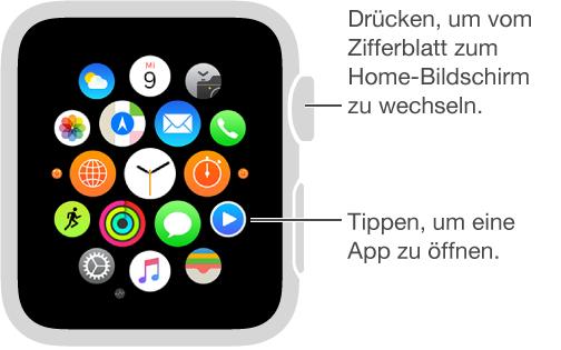 Home-Bildschirm der AppleWatch, auf dem Sie Apps durch Tippen öffnen. Drücken Sie die Digital Crown auf dem Zifferblatt, um den Home-Bildschirm zu öffnen.